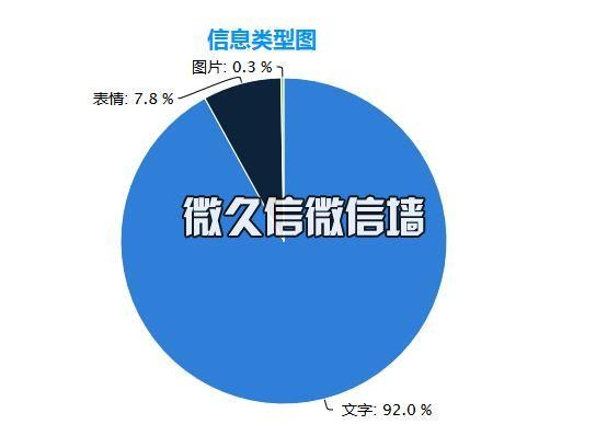 微久信微信墙助力2016中国平安人寿6000晋升荣誉表彰盛典